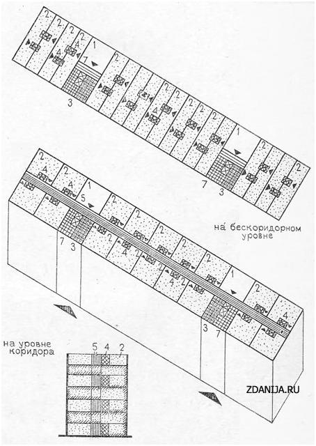 Коридорно-секционные и